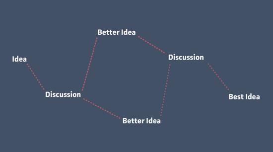 Better ideas