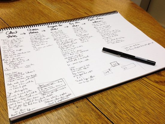 Note taking for one
