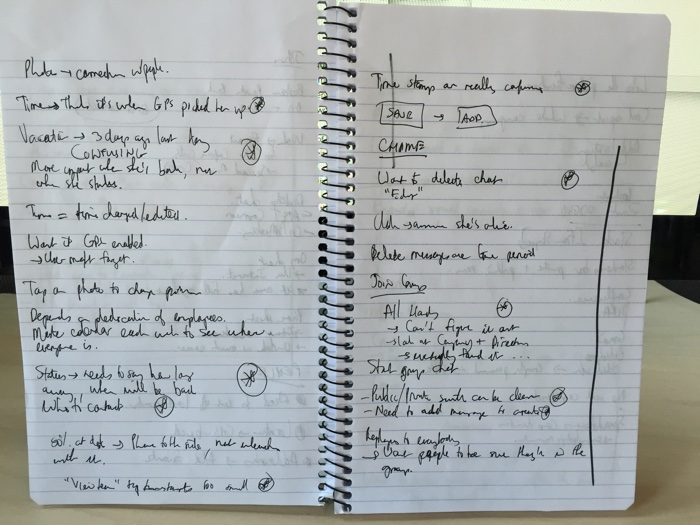 Usability notes