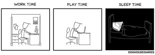 Work, play, sleep